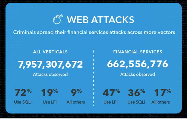 Cybersecurity, i rischi per l'open banking: le API nel mirino degli hacker
