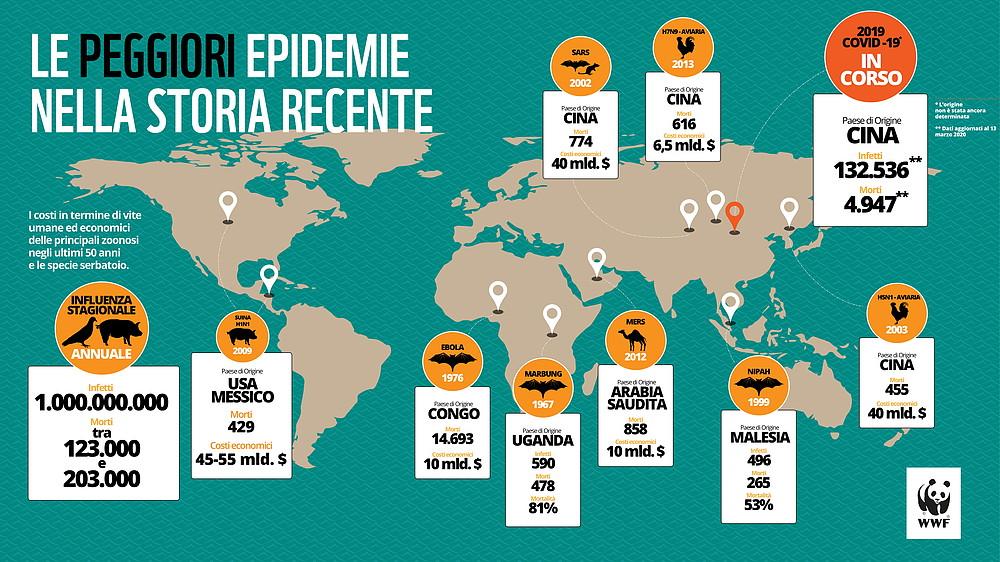 Epidemie (seriali?): cambia qualche paradigma? Tracce di riflessione